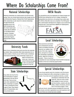 Organizing Categories